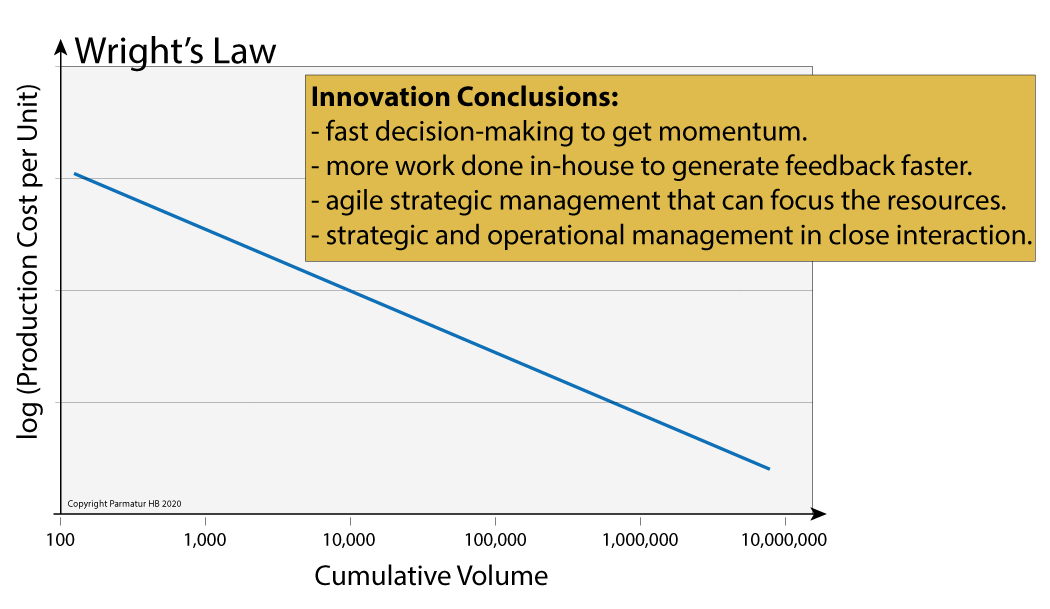 Wrights law and Innovation Conclusions